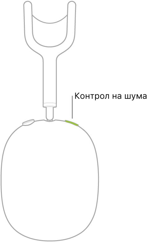 Илюстрация, която показва местоположението на бутона за управление на шума от дясната страна на слушалките AirPods Max.