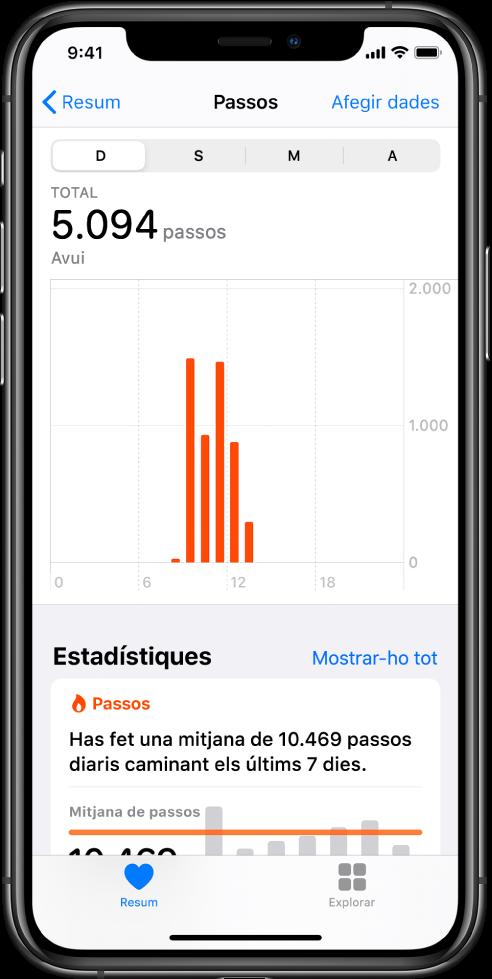 """Pantalla resum a l'app Salut que mostra l'estadística dels passos fets aquell dia. El missatge destacat diu el següent: """"Els últims 7 dies has caminat una mitjana de 10.469 passos diaris"""". El gràfic que hi ha a sobre del missatge destacat mostra que el dia actual s'han fet 5.094 passos. El botó Resum es troba a l'angle inferior esquerre, i el botó Explorar a l'angle inferior dret."""