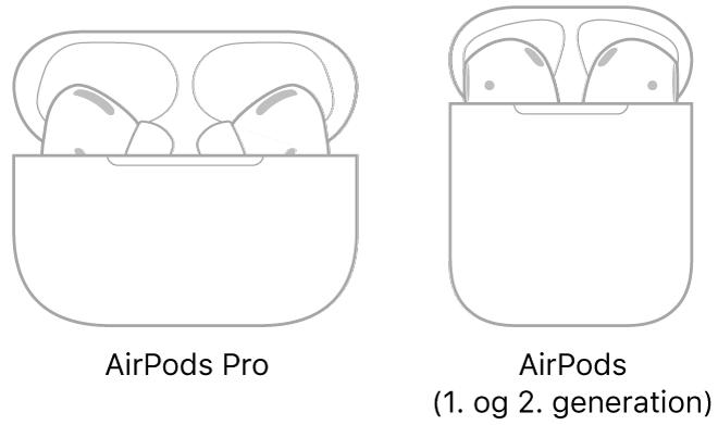 Til venstre er der en illustration af AirPods Pro i deres etui. Til højre er der en illustration af AirPods (2. generation) i deres etui.