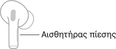 Μια εικόνα ενός δεξιού AirPod όπου φαίνεται η θέση του αισθητήρα πίεσης. Όταν το AirPod τοποθετείται στο αυτί, ο αισθητήρας πίεσης βρίσκεται στο πάνω άκρο του στελέχους.