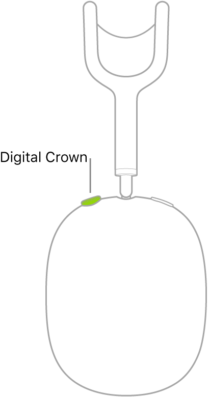 An illustration showing the location of the Digital Crown on the right headphone of AirPods Max.