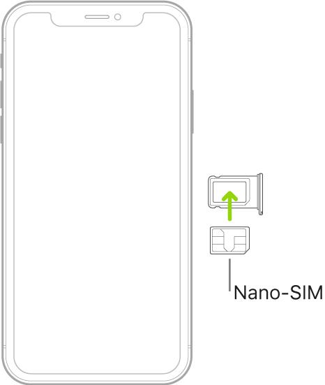 Una tarjeta nano-SIM se inserta en la bandeja del iPhone; la esquina angulada está en la parte superior derecha.
