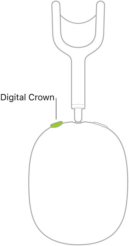Una ilustración mostrando la ubicación de la Digital Crown en el audífono derecho de los AirPods Max.