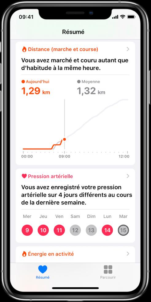 Écran Résumé montrant des points-clés qui incluent la distance de marche et de course pour la journée et le nombre de jours pendant lesquels la pression sanguine a été enregistrée au cours de la semaine précédente.
