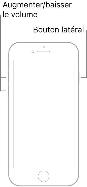 Une illustration d'un modèle d'iPhone avec l'écran vers le haut et un bouton principal. Les boutons d'augmentation et de diminution du volume sont présents sur le côté gauche de l'appareil, et un bouton latéral est présent sur le côté droit.