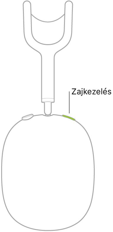 A zajkezelés gomb az AirPods Max jobb oldali fülhallgatóján.