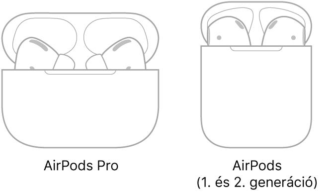 A bal oldalon egy AirPods Pro fülhallgató látható a tokjában. A jobb oldalon egy 2. generációs AirPods fülhallgató látható szintjén a tokjában.