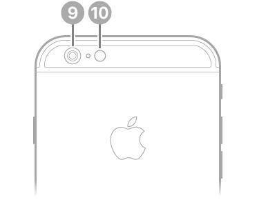 Vista posteriore di iPhone 6s.