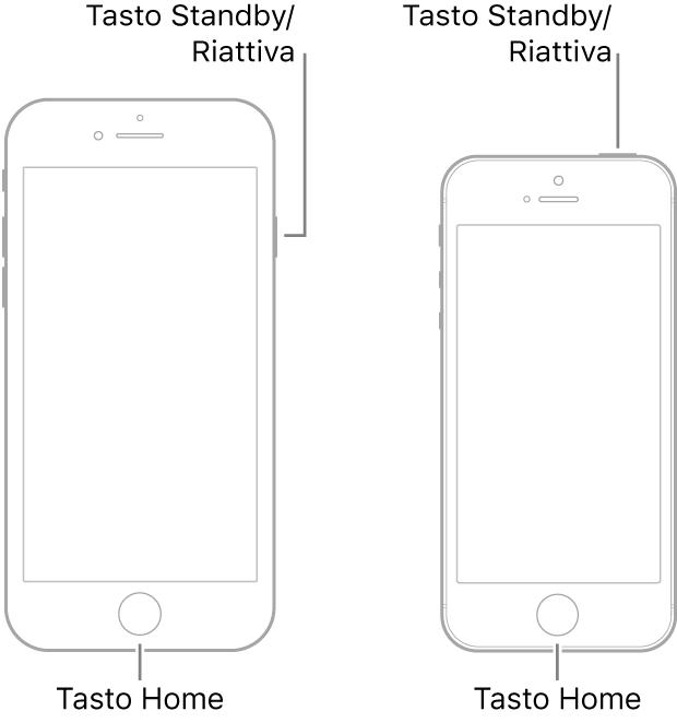 Immagini dei due modelli di iPhone, entrambi con lo schermo rivolto verso l'alto. Nei due dispositivi il tasto Home è posizionato nella parte inferiore. Il modello a sinistra presenta il tasto Standby/Riattiva sul bordo destro in alto, mentre nel modello a destra lo stesso tasto è nella parte superiore del dispositivo, accanto al bordo destro.