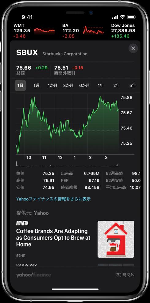 画面の中央に、銘柄の1日のパフォーマンスを表示するチャートがあります。チャートの上には1日、1週間、1か月、3か月、6か月、1年、2年、または5年単位の銘柄のパフォーマンスを表示するボタンがあります。チャートの下には始値、高値、安値、時価総額などの株価の詳細が表示されます。チャートの下には、株価に関連するApple Newsの記事が表示されます。
