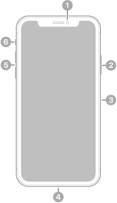 """""""iPhone X"""" vaizdas iš priekio."""