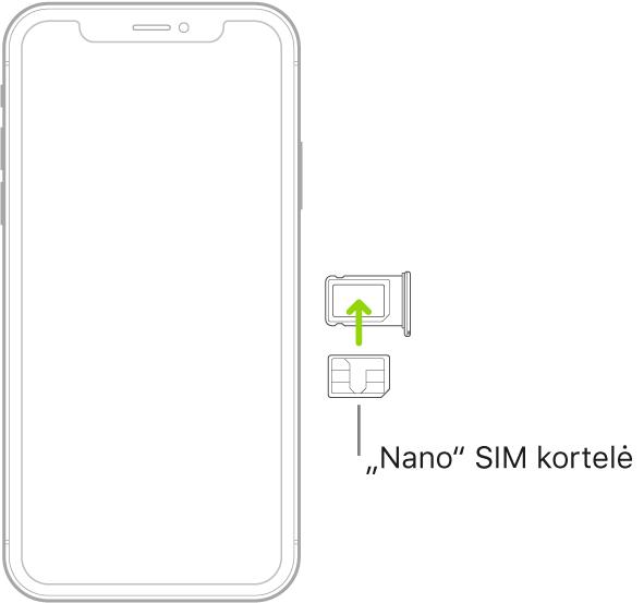 """""""Nano-SIM"""" kortelė įdedama į """"iPhone"""" dėklą; nupjautas kampas yra viršuje dešinėje."""