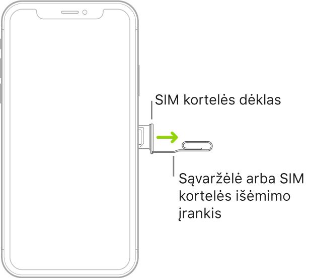 """Sąvaržėlė arba SIM išėmimo įrankis įkišamas į mažą dėklo angą dešiniajame """"iPhone"""" šone, norint ištraukti ir išimti dėklą."""