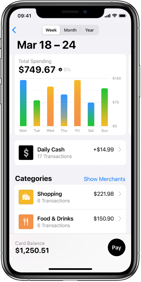 Een grafiek met de uitgaven voor elke dag van een week, de ontvangen Daily Cash en de uitgaven in de categorieën 'Winkelen' en 'Eten en drinken'.