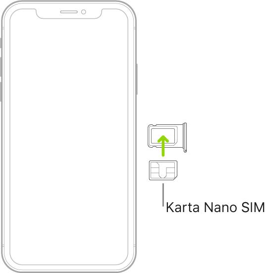 Karta NanoSIM jest umieszczana na tacce iPhone'a; ścięty narożnik znajduje się ugóry, po prawej stronie.