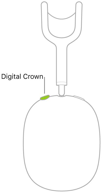 Ilustracja przedstawiająca położenie Digital Crown na prawej słuchawce AirPodsMax.