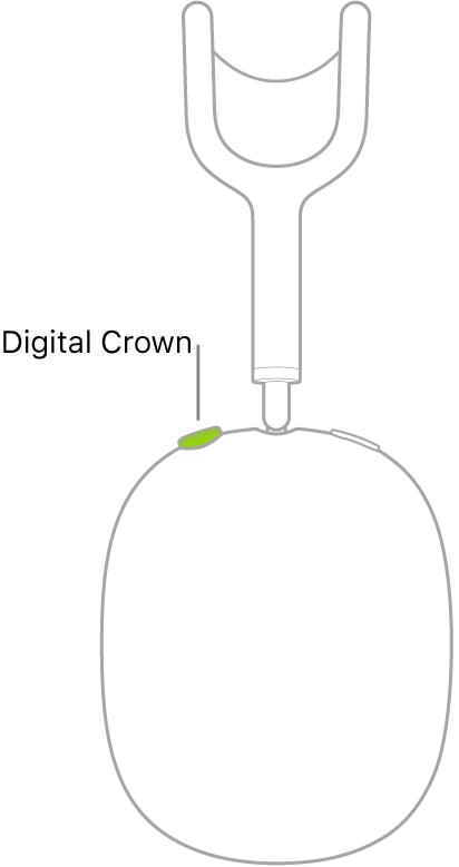 Ilustração da localização da DigitalCrown no auscultador direito dos AirPodsMax.