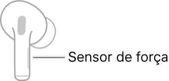 Ilustração de um AirPod direito que mostra a localização do sensor de força. Quando o AirPod está no ouvido, o sensor de força está localizado na extremidade superior da haste.