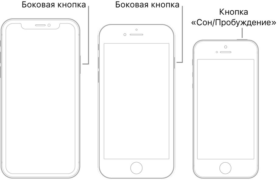 Наиллюстрации показано расположение боковой кнопки икнопки «Сон/Пробуждение» наiPhone.