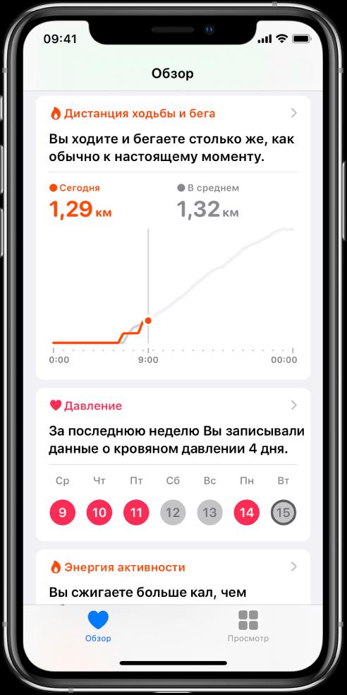 На экране «Обзор» отображаются основные сведения, включая дистанцию ходьбы и бега за день, а также количество дней за последнюю неделю, когда записывалось артериальное давление.
