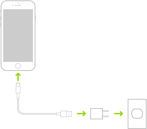 iPhone, подключенный к блоку питания, который подключен в розетку электросети.