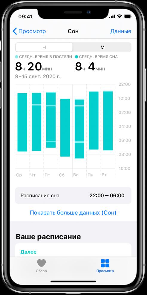 На экране «Сон» отображаются данные за неделю, включая среднее время в постели, среднее время сна, а также график ежедневного времени в постели и времени сна.