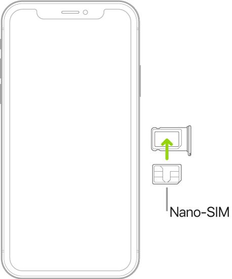 นาโนซิมที่ใส่อยู่ในถาดบน iPhone โดยมุมตัดอยู่ที่ด้านขวาบน
