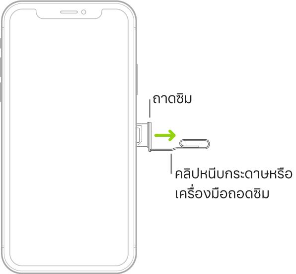 คลิปหนีบกระดาษหรือเครื่องมือถอดซิมใส่อยู่ในช่องเล็กๆ ของถาดที่ด้านขวาของ iPhone เพื่อถอดและเอาถาดออก