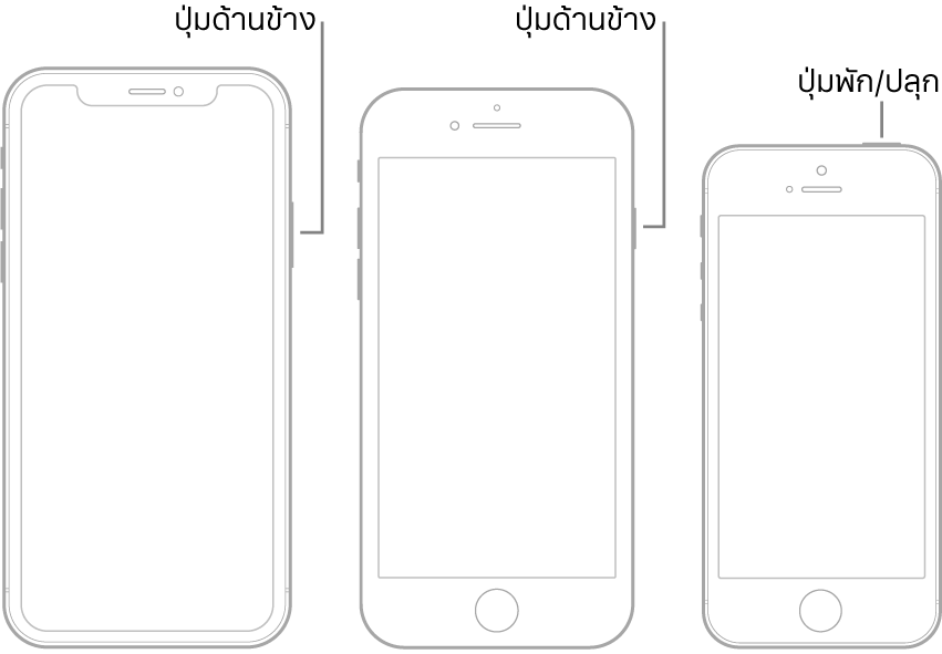 ภาพประกอบแสดงตำแหน่งของปุ่มด้านข้างและปุ่มพัก/ปลุกบน iPhone