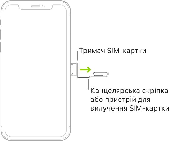 В маленькое отверстие держателя на правой панели iPhone вставляется скрепка или устройство для извлечения SIM-карты, чтобы достать держатель.