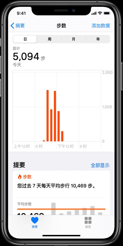 """""""健康"""" App 中的""""摘要""""屏幕,显示了这一天所走步数的提要。提要显示:""""您过去 7 天每天平均步行 10,469 步。""""提要上方的图表显示今天到目前为止走了 5,094 步。左下方是""""摘要""""按钮,右下方是""""浏览""""按钮。"""
