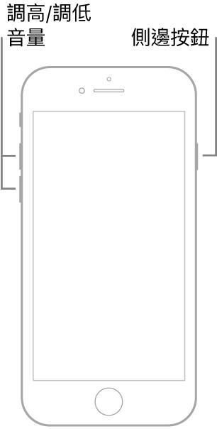 配備主畫面按鈕的 iPhone 機型正面朝上插圖。調高和調低音量按鈕顯示在裝置的左側,側邊按鈕則顯示在右側。
