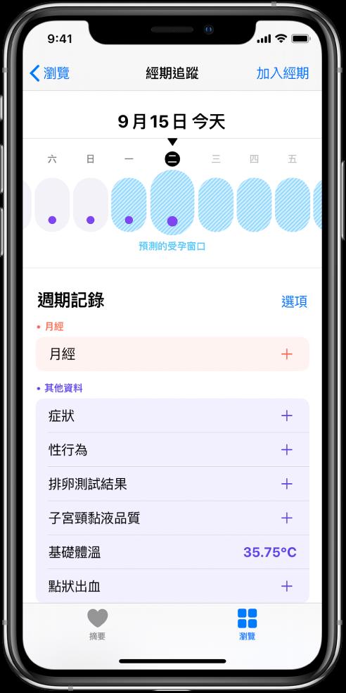 「經期追蹤」畫面,畫面最上方顯示一週的時間列。時間列上的前四天以紫色圓點標示,最後五天則顯示淡藍色。時間列下方選項用於加入經期、症狀等資訊。