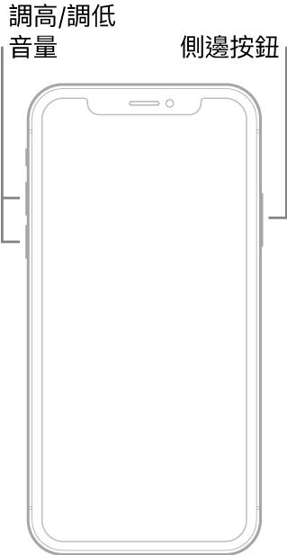 無主畫面按鈕的正面朝上 iPhone 機型插圖。調高和調低音量按鈕顯示在裝置的左側,側邊按鈕則顯示在右側。