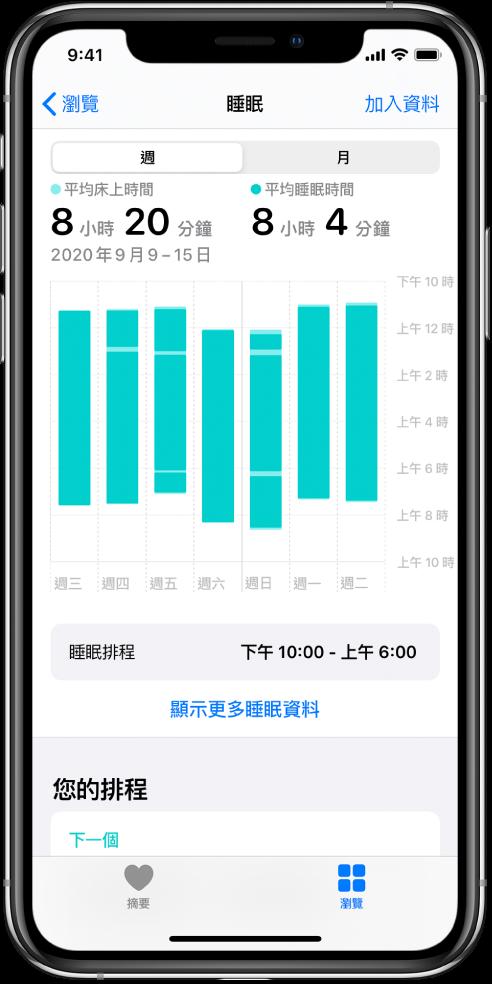 「睡眠」畫面顯示一週資料,包含在床上的平均時間、睡著的平均時間,以及每天在床上和睡著時間的圖表。
