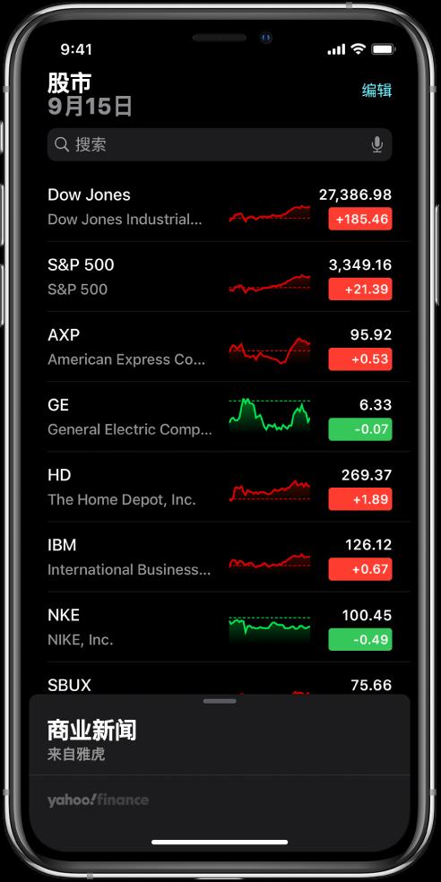 """关注列表显示不同股票的列表。从左到右依次显示列表中每只股票的股票代码和名称、行情走势图、股价和股价变化。屏幕顶部关注列表上方是搜索栏。关注列表下方是""""商业新闻""""。向上轻扫""""商业新闻""""以显示报道。"""