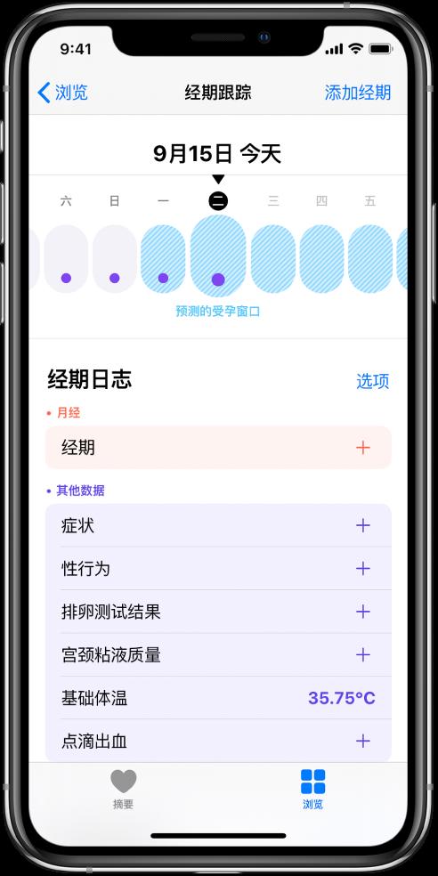 """""""经期跟踪""""屏幕顶部显示一周的时间线。紫色圆点标记时间线上的前四天,后五天以浅蓝色呈现。时间线下方是添加经期相关信息和症状等的选项。"""