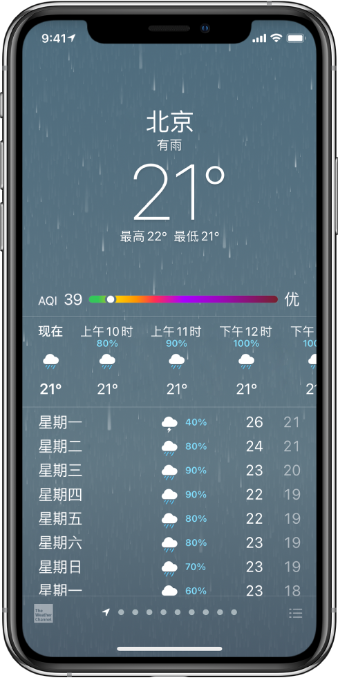 """""""天气""""屏幕从上到下依次显示:位置、强雷暴警报、当前温度、这一天的最高温和最低温以及下一小时降水概率级别图。屏幕底部是每小时预报,接着是显示位置列表中位置数量的一排圆点。右下角是""""编辑城市""""按钮。"""
