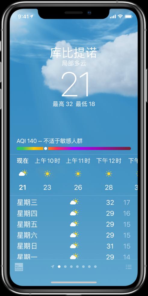 """""""天气""""屏幕显示位置、当前温度、这一天的最高温和最低温以及显示""""不适于敏感人群""""的空气质量指数图。屏幕中间是当前的每小时预报,接着是未来 7 天的天气预报。底部中央的一排圆点显示位置列表中的位置数量。右下角是""""编辑城市""""按钮。"""