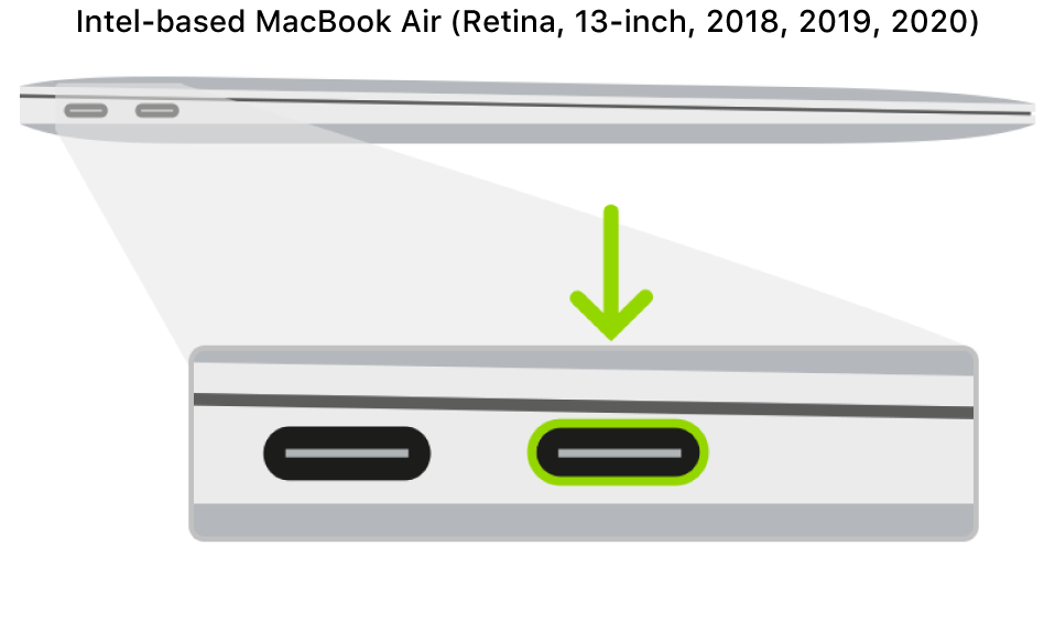The left side of an Intel-based MacBook Air with an Apple T2 Security Chip, showing two Thunderbolt 3 (USB-C) ports toward the back, with the rightmost one highlighted.