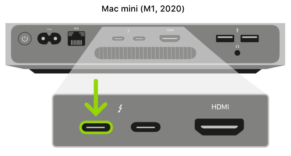 La parte posterior de un Macmini con chip de Apple; se muestra una vista ampliada de los dos puertos Thunderbolt3 (USB-C) y el que está más a la izquierda aparece resaltado.