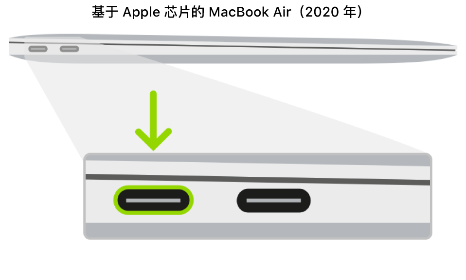 搭载 Apple 芯片的 MacBook Air 的左侧,显示靠后的两个雷雳 3 (USB-C) 端口,其中标出了最左侧的端口。