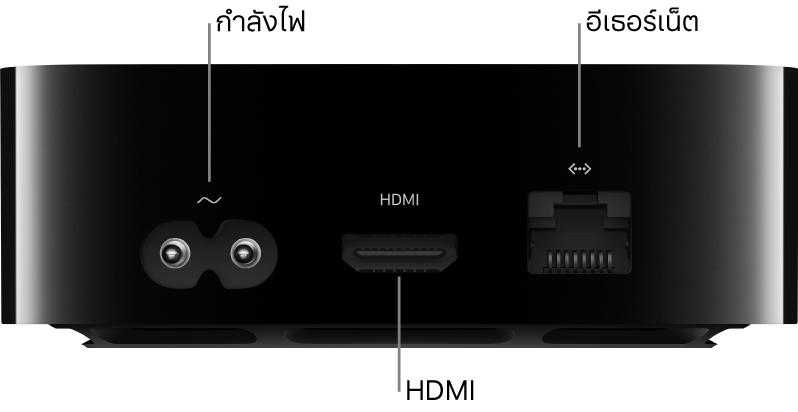 ด้านหลังของ Apple TV 4K ที่มีคำอธิบายพอร์ตต่างๆ