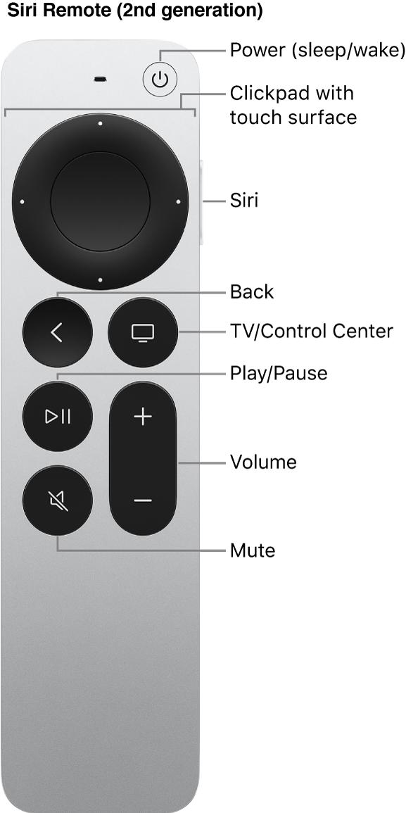 Siri Remote (2nd generation)