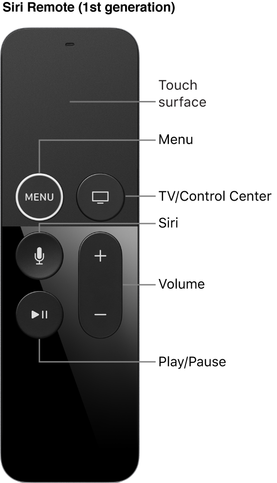 Siri Remote (1st generation)