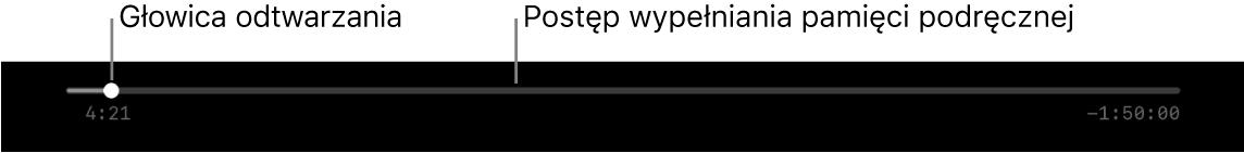Wskaźnik statusu odtwarzania