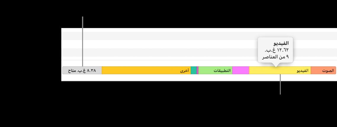 حرِّك المؤشر فوق الشريط في أسفل النافذة لعرض تفاصيل حول المحتوى الذي تقوم بمزامنته ولمعرفة مقدار المساحة المتبقية لمزيد من المحتويات.