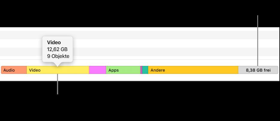 Ziehe den Cursor über die Leiste unten im Fenster, um Details über die synchronisierten Inhalte und den für weitere Inhalte verfügbaren Speicher anzuzeigen.
