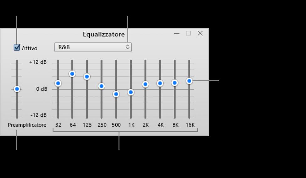Finestra Equalizzatore: la casella di controllo per attivare l'equalizzatore di iTunes si trova nell'angolo superiore sinistro. Accanto è presente il menu di scelta rapida con i preset dell'equalizzatore. All'estrema sinistra, regola il volume globale delle frequenze con il preamplificatore. Sotto i preset dell'equalizzatore, regola i livelli sonori di diversi intervalli di frequenze che rappresentano lo spettro dell'udito umano, da quelli più bassi a quelle più alti.