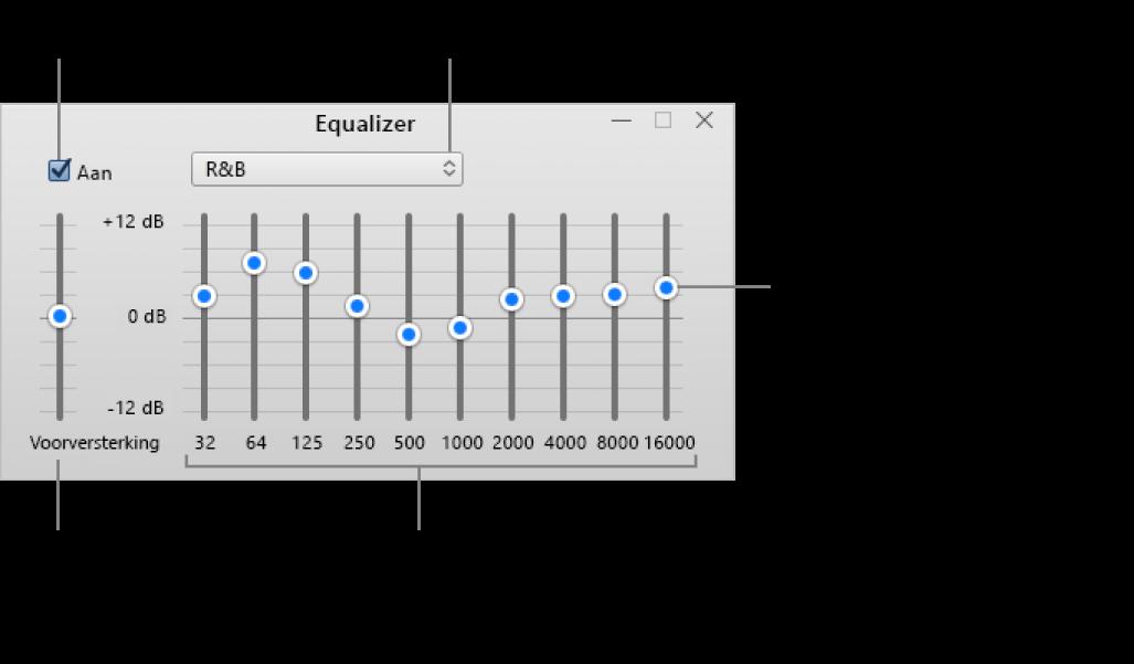 Het venster 'Equalizer': Het selectievakje waarmee je de iTunes-equalizer inschakelt, bevindt zich in de linkerbovenhoek. Ernaast zie je de keuzelijst met de voorinstellingen van de equalizer. Helemaal links pas je het algemene volume van frequenties aan met de voorversterker. Onder de voorinstellingen van de equalizer pas je het geluidsniveau per frequentiebereik aan. Elk bereik vertegenwoordigt een bepaald gedeelte van het menselijk gehoor, van laag naar hoog.